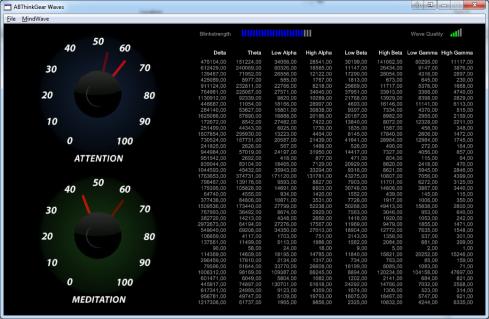 Mindwave incoming data display in Xojo