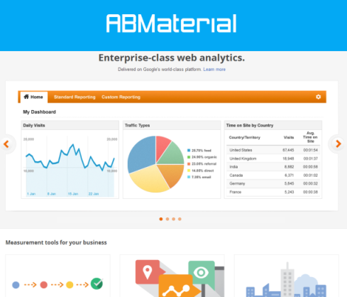 ABMaterial and Google Analytics